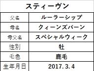 20200320阪神5スティーヴン