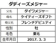 20200411阪神4ダディーズメジャー