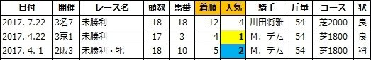 20200418阪神4ラヴユーライヴ姉2