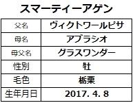 20200426東京2スマーティーアゲン