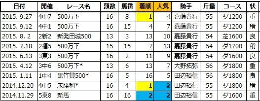 20200426東京2スマーティーアゲン兄2