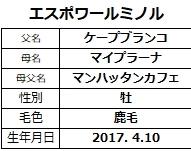 20200524京都4エスポワールミノル