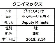 20200607阪神5クライマックス