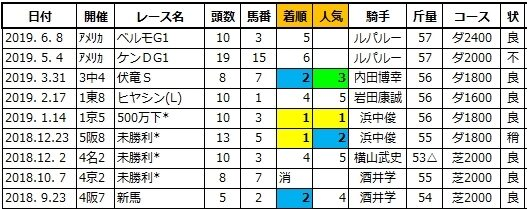 20200607阪神5クライマックス兄