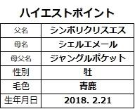 20200614東京5ハイエストポイント
