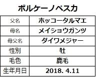 20200620阪神5ボルケーノペスカ