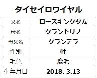 20200627阪神5タイセイロワイヤル