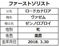 20200711阪神5ファーストソリスト