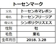 20200718福島5トーセンマーク