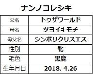 20201010東京5ナンノコレシキ