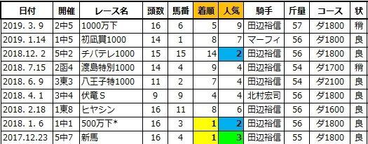 20201010東京5ナンノコレシキ兄