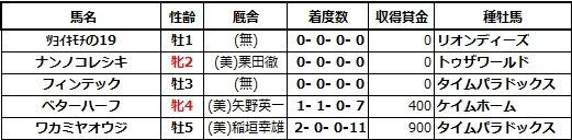 20201010東京5ナンノコレシキ兄姉