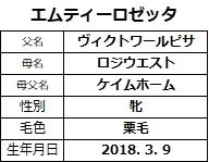 20201017京都5エムティーロゼッタ