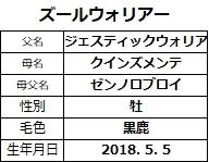 20201024東京4ズールウォリアー