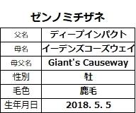 20201031京都4ゼンノミチザネ