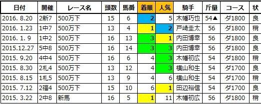 20201107東京5シュルードアイズ兄