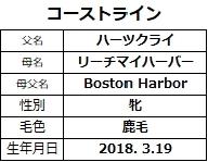 20201115東京5コーストライン