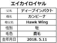 20201122阪神5エイカイロイヤル