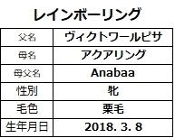 20201129阪神6レインボーリング