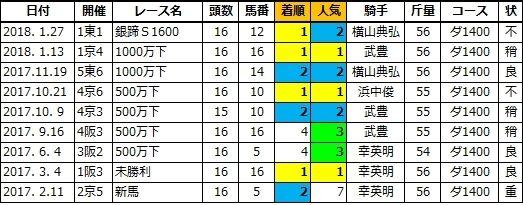 20201206阪神5スマートブリーズ兄2
