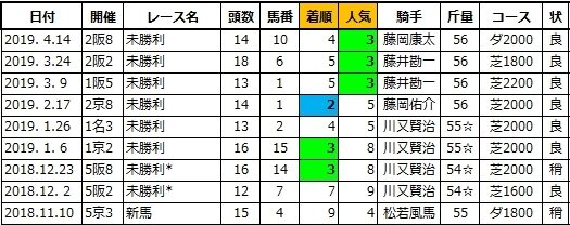 20210213阪神4サンライズアイガー兄
