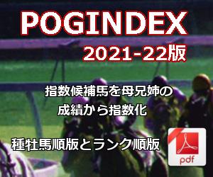 2021年POGINDEXバナー