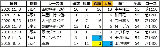 20210502新潟2ビキニパレード姉2