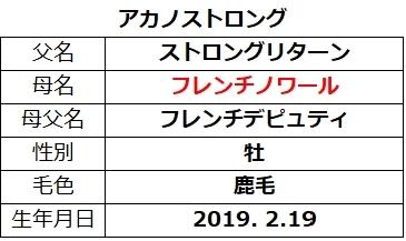 20210619阪神5アカノストロング