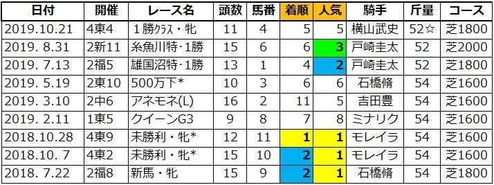 20210717福島5マジカルキュート姉2