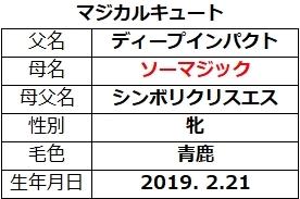 20210717福島5マジカルキュート